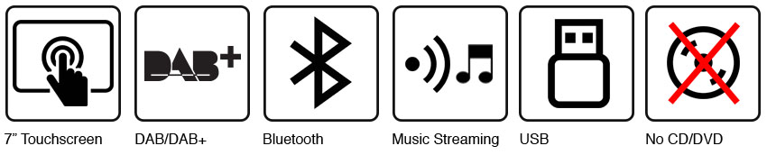 Feature icons for DMX7017DABS