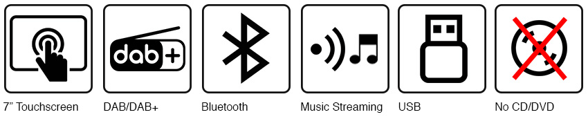 DMX7017DABS feature icons