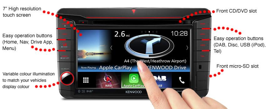DNX516DABS Volkswagen Car Radio Features • KENWOOD UK